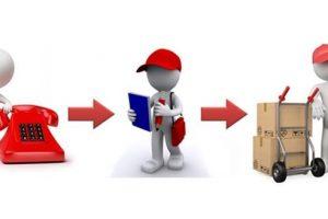 Những lưu ý khi sử dụng dịch vụ chuyển nhà trọn gói giá rẻ 8