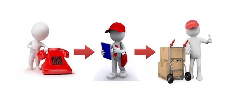 Những lưu ý khi sử dụng dịch vụ chuyển nhà trọn gói giá rẻ 2